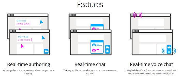 Towtruck de Mozilla apporte la collaboration sur le Web à tous