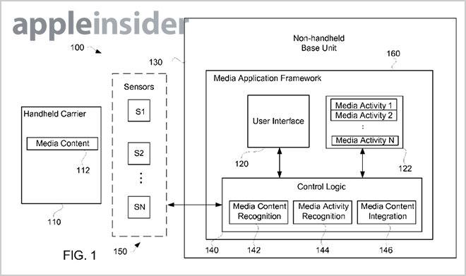 Un brevet d'Apple introduit le transfert de fichiers d'iOS vers OS X