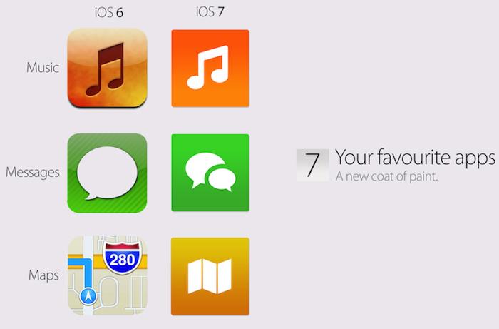 Un concept étonnant de ce que iOS 7 pourrait (et devrait peut-être) être en vidéo
