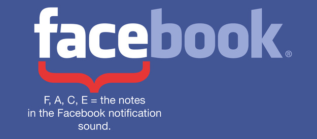 La notification Facebook un véritable Easter Egg