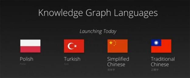 Knowledge Graph disponible en 4 nouvelles langues : polonais, turc et chinois