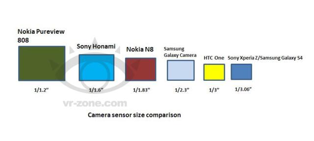 Sony travaillerait sur grand écran robuste nommé 'Togari' avec un stylet