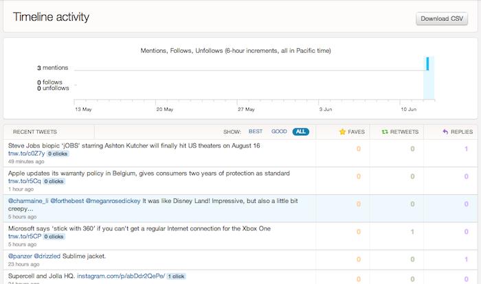 Twitter dévoile tranquillement son outil d'analyse en natif