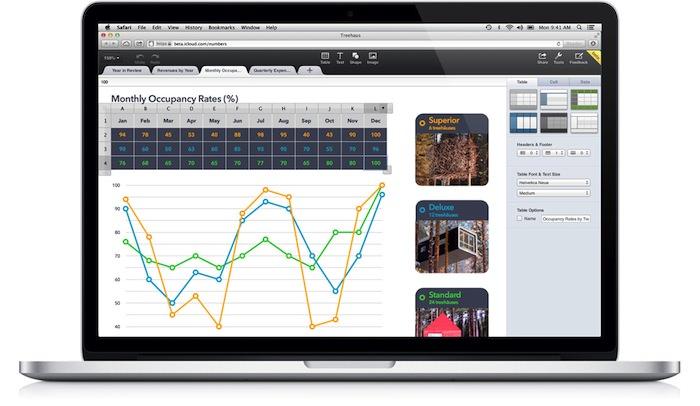 Numbers sur iCloud offre un vrai 'Excel' en ligne