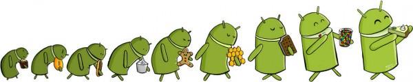 Évolution des versions d'Android depuis son lancement