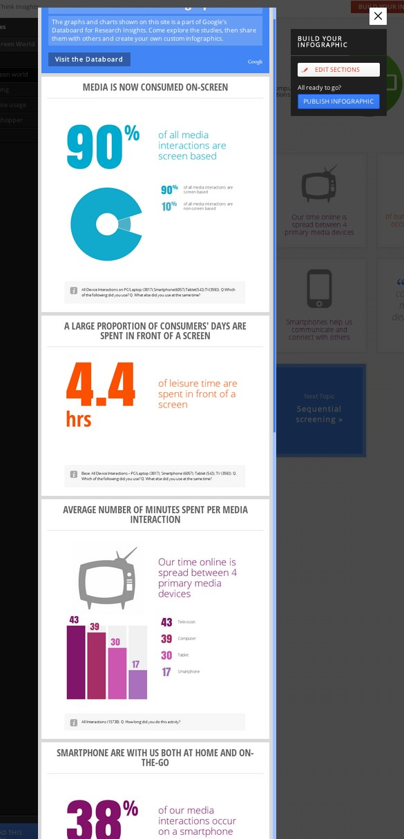 Une infographie des données que vous souhaitez peut être générée très rapidement et simplement