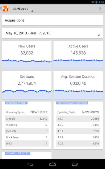 L'application Google Analytics sur Android passe en version 2.0 : un changement radical