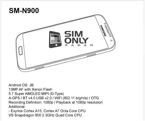 Le manuel du Galaxy Note 3 (SM-N900) en fuite sur la toile