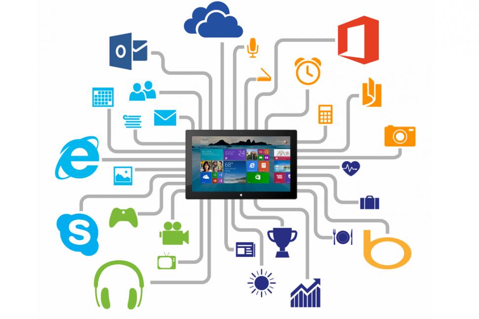 Skype rejoint le club de l'écran d'accueil, et sera pré-installé dans Windows 8.1