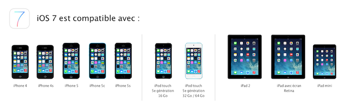iDevices compatibles avec iOS 7
