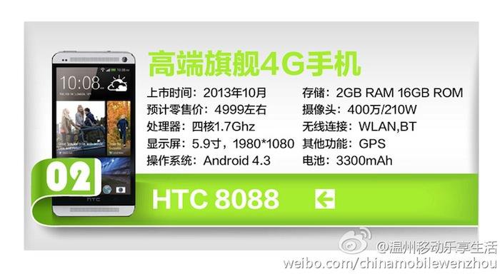 Une image promotionnelle indiquerait les spécifications du HTC 8088