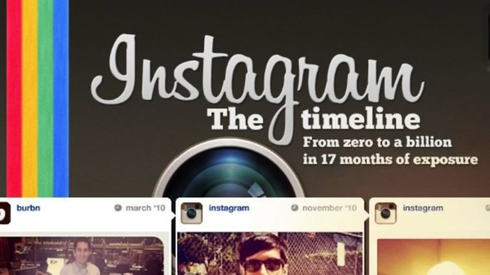 Instagram : les publicités à venir dans les 12 prochains mois, et 150 millions d'utilisateurs