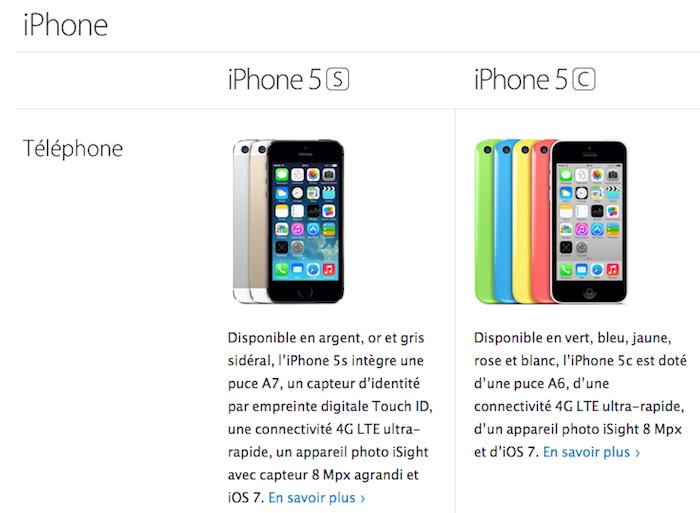 Prix des nouveaux iPhones