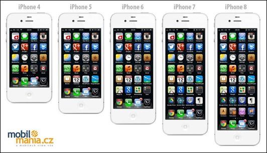 Avec l'iPhone 6 ce serait l'explosion de la taille d'un écran