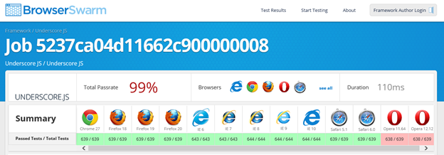 Microsoft lance browserswarm pour aider les developpeurs web a tester leurs frameworks js 1
