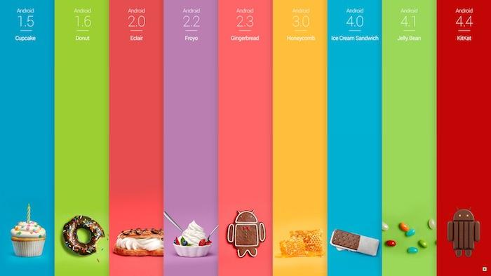 Android 4.4 KitKat est le premier à adopter le nom réel d'un produit