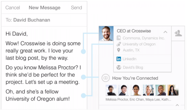 LinkedIn a une nouvelle application nommée Intro qui prend en charge vos e-mails