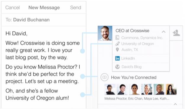 LinkedIn a une nouvelle application nommée Intro qui prend en charge vos e-mails