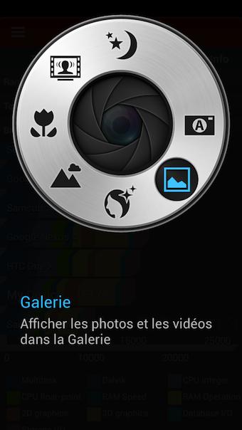 Lancer rapidement l'application appareil photo