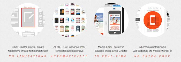 Une conception responsive rendu possible pour tous vos e-mails