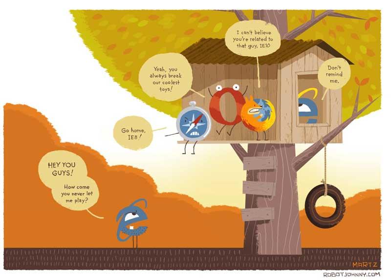 Google Apps abandonne le support technique pour Internet Explorer 9