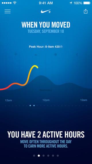 Visualiser vos données Fuel