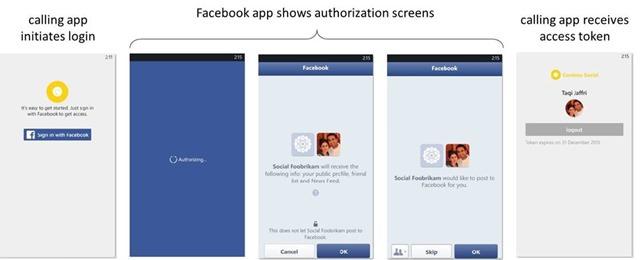 Les développeurs peuvent utiliser Facebook Login dans les apps Windows 8 et Windows Phone 8