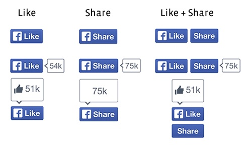 Facebook modifie l'apparence des boutons j'aime et partager