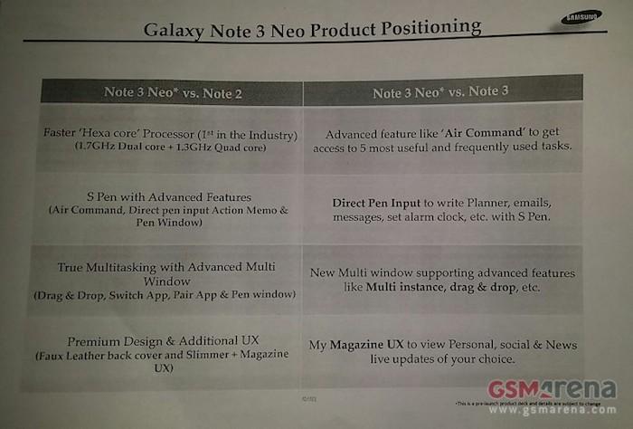 Spécifications du Galaxy Note 3 Neo