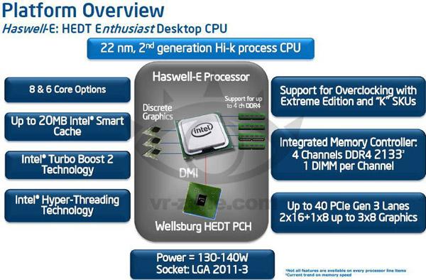 Intel devrait commercialiser un processeur à huit coeurs, l'Haswell-E, à 1000 dollars