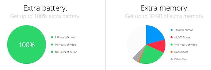 Mophie Space Pack : ajouter du stockage à votre iPhone