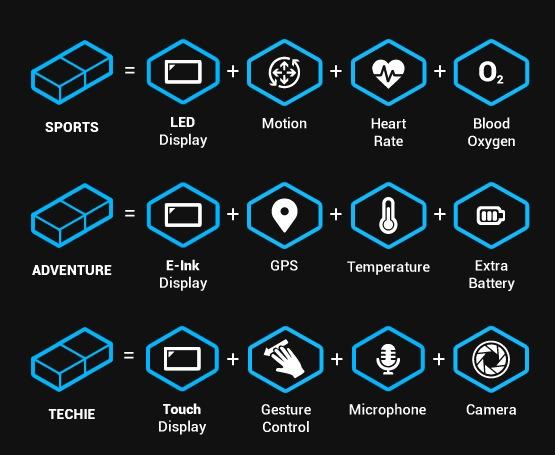 La Blocks : une smartwatch adaptée à vos besoins