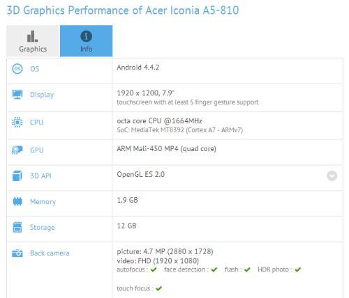 Benchmark de la Acer Iconia A5-810