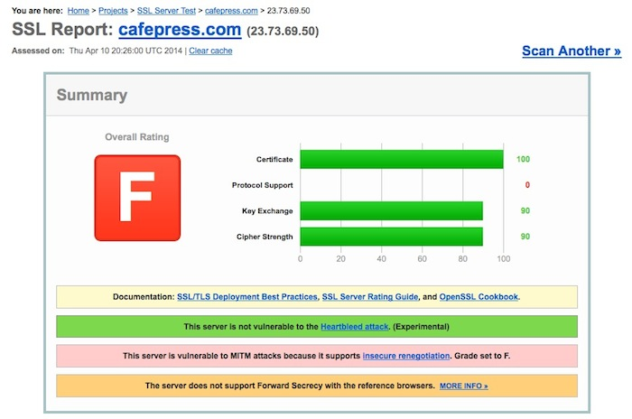 Comment vérifier si vos sites favoris sont vulnérables au bug Heartbleed