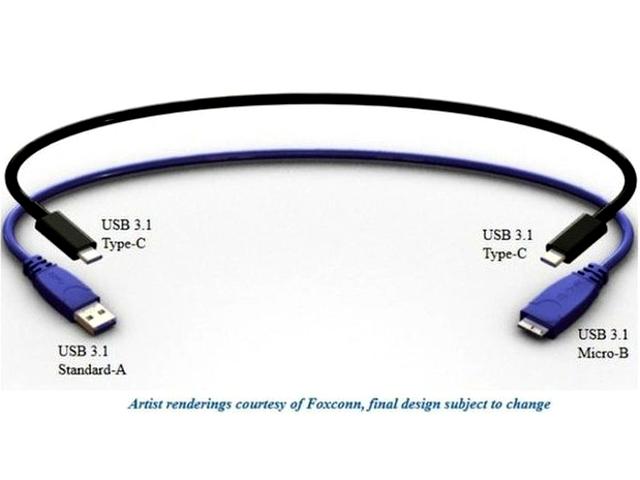 N'ayez plus crainte de brancher votre câble USB dans le mauvais sens