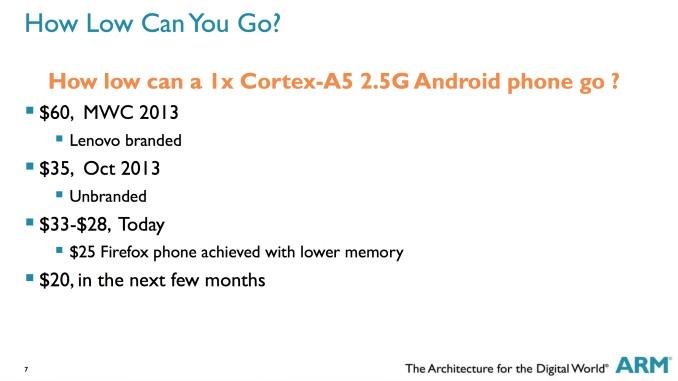 ARM prévoit que nous allons voir des smartphones à 20 dollars en 2015
