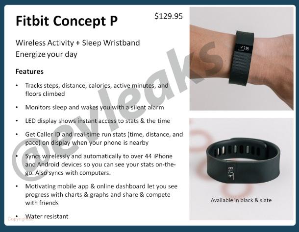 Fitbit Concept P