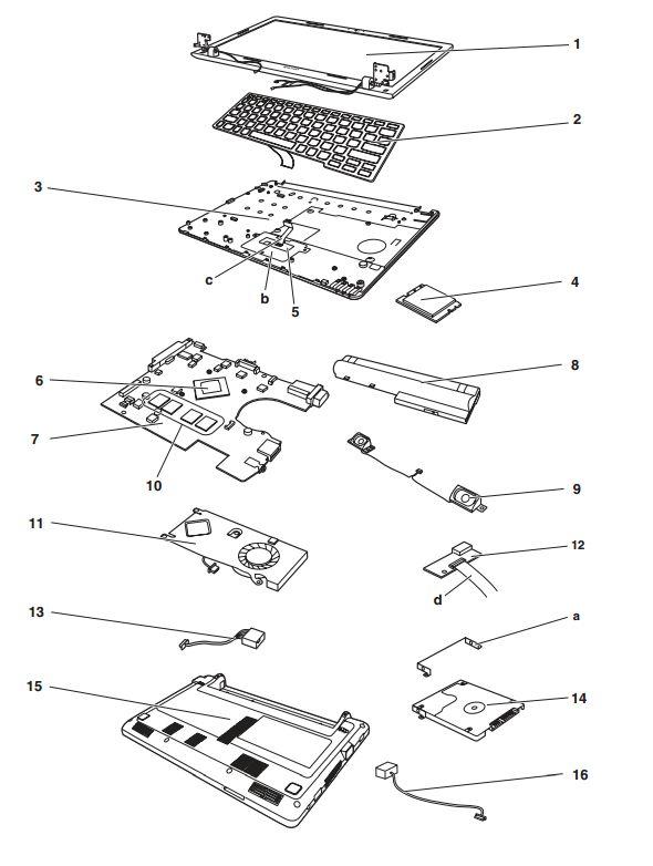 Lenovo E10-30 : l'éclaté