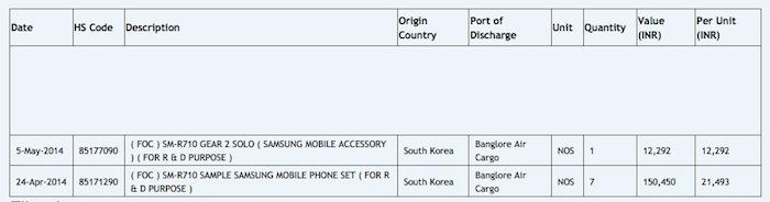 Samsung Gear Solo : pas besoin d'un smartphone pour passer des appels