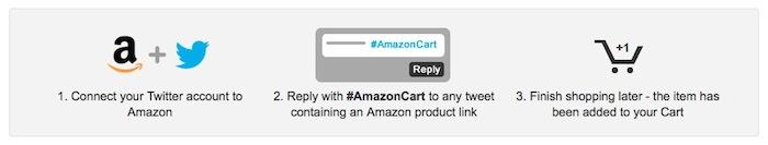 Utiliser Twitter pour ajouter des choses à votre #AmazonCart