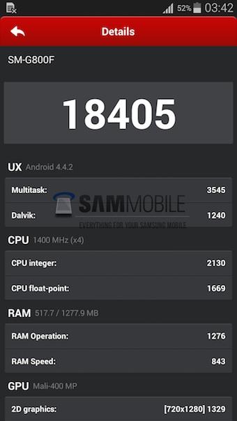 Galaxy S5 Mini : benchmark AnTuTu