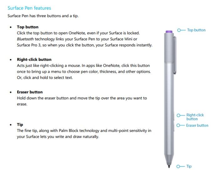Surface Mini : une apparition dans la notice de le Surface Pro 3