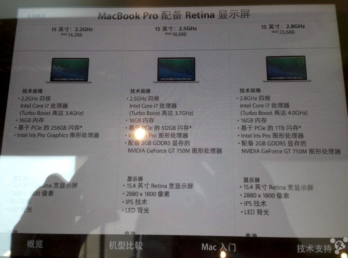 Les nouveaux MacBook Pro Retina dévoilés demain ?