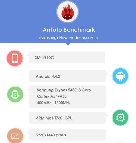 Le smartphone 64 bits de Samsung pourrait être lancé en septembre
