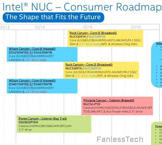 Les minuscules PC de bureau d'Intel arriveront en 2015