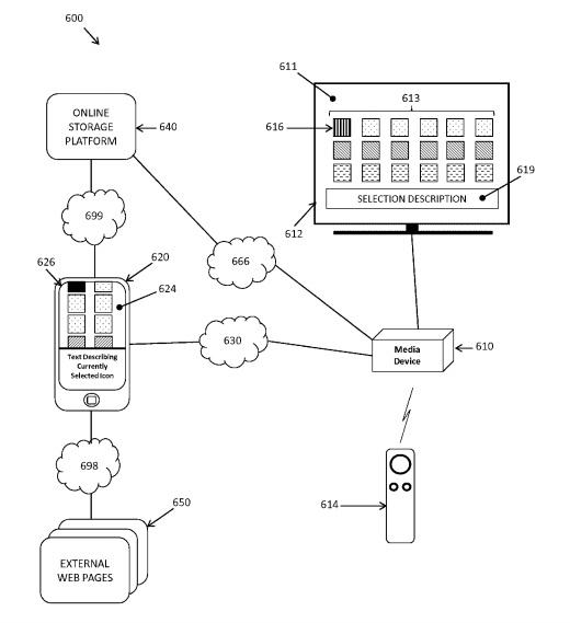 Apple TV : Apple mettrait de côté la télécommande pour la contrôler