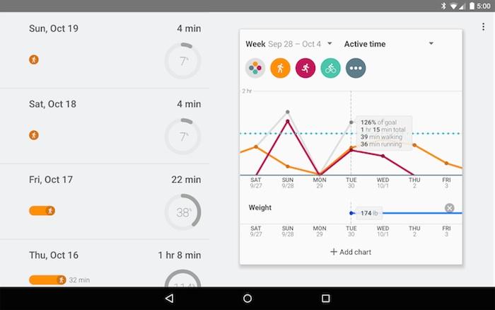 Google lance son application Google Fit pour Android