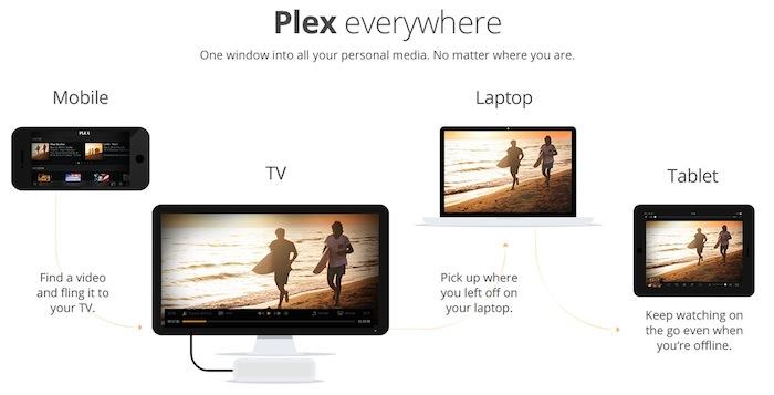 comment fonctionne apple tv