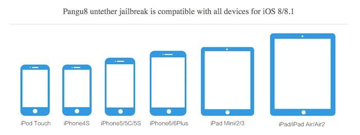 Périphériques compatibles avec le jailbreak iOS 8 de Pangu