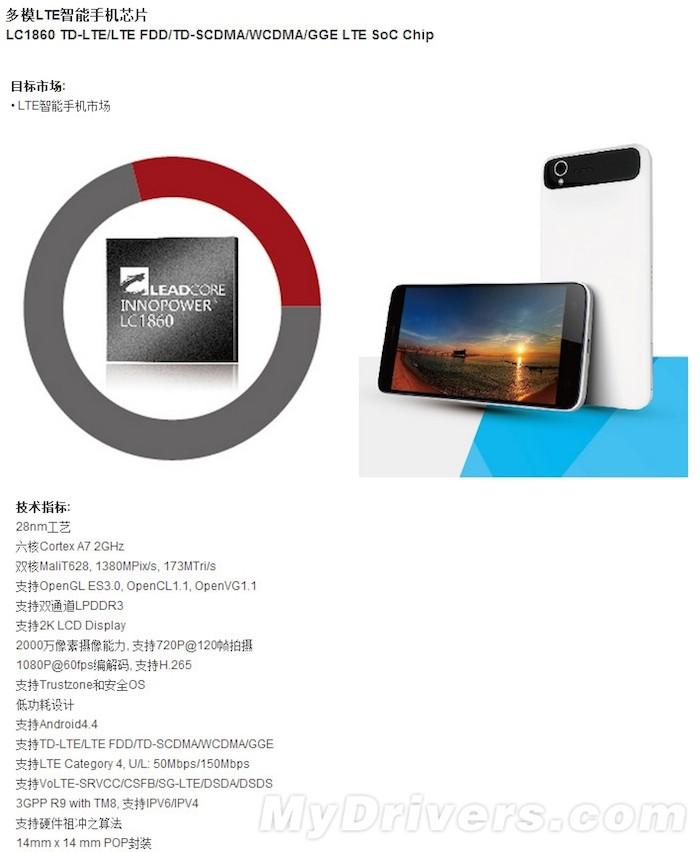 Xiaomi développe un smartphone à 65 dollars